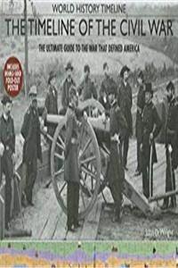 The Timeline of the Civil War (World History Timeline) epub